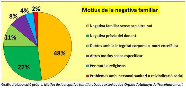 negativa_2