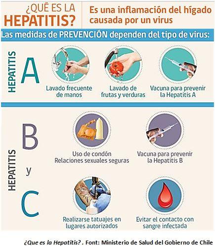 que_es_hepatitis